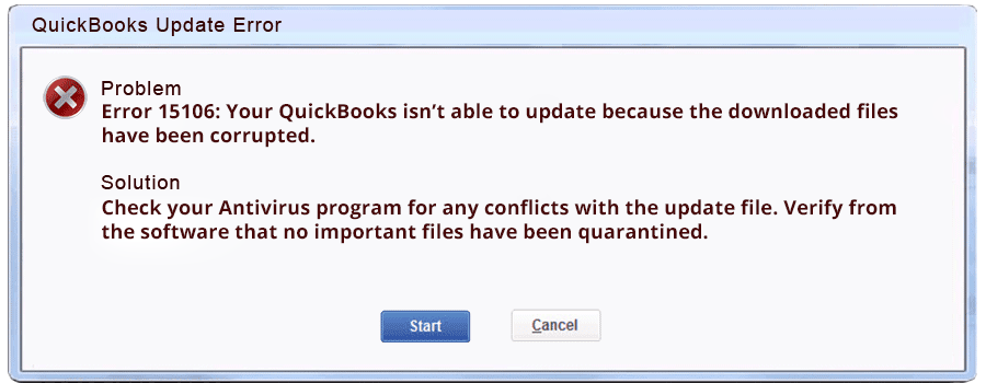 QuickBooks Update Error 15106