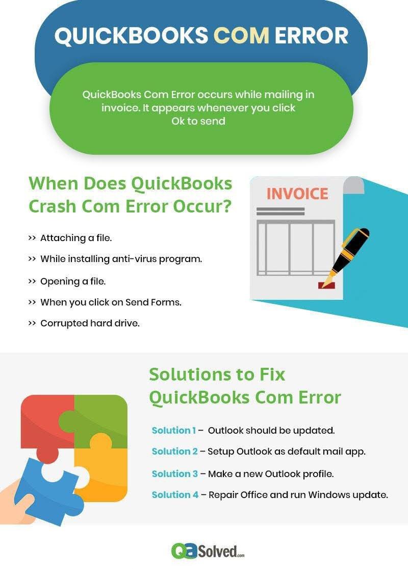 quickbooks com error infographic