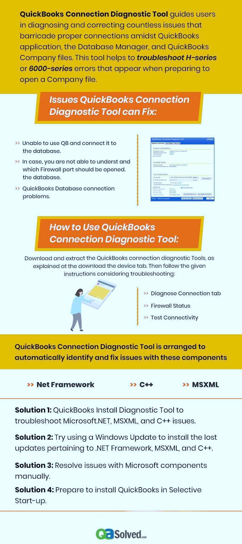 quickbooks connection diagnostic tool infographics