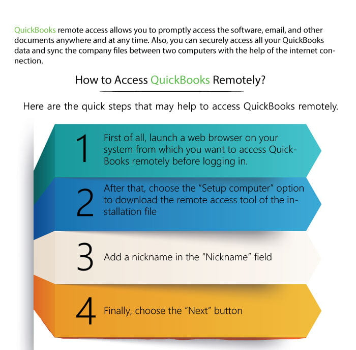 quickbooks remote access infographic