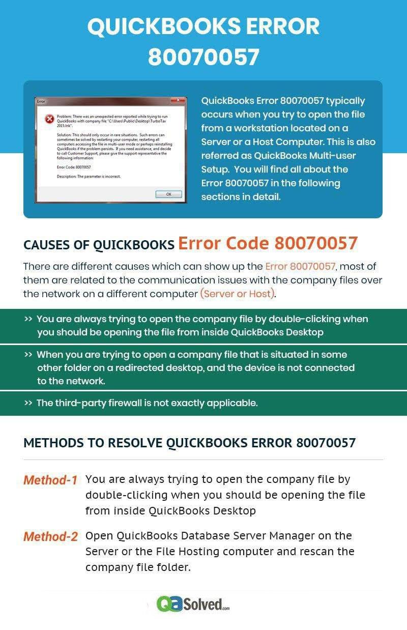 quickbooks error code 80070057 infographic