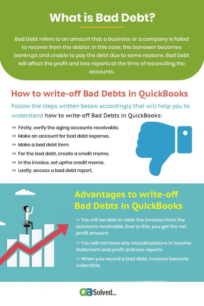 how to write off bad debt in quickbooks infographics