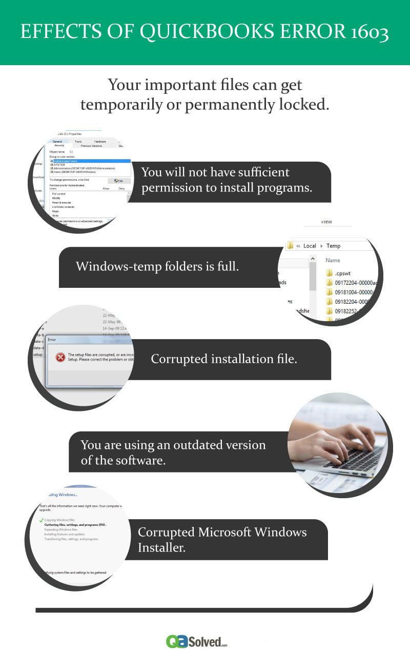 effects of quicken error code 1603 infographic