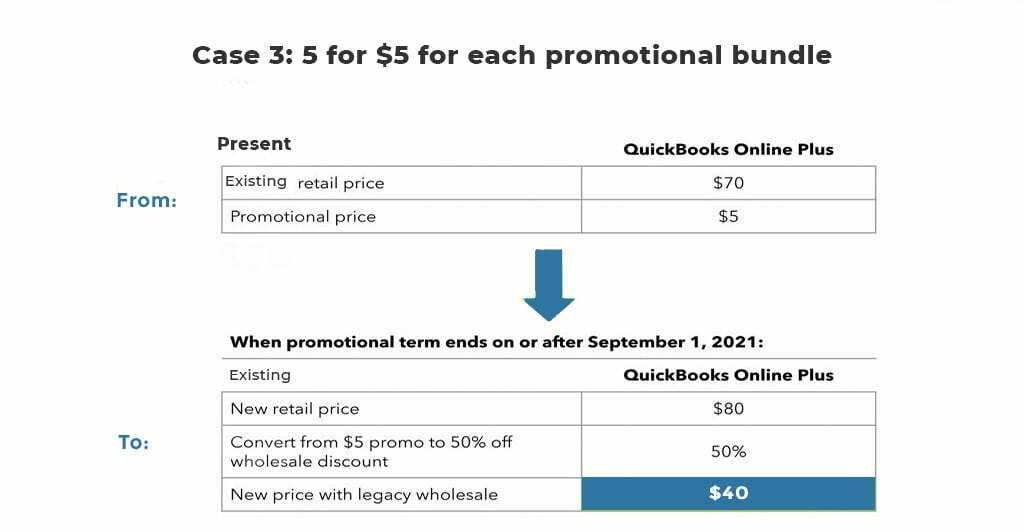 5 for $5 for each promotional bundle