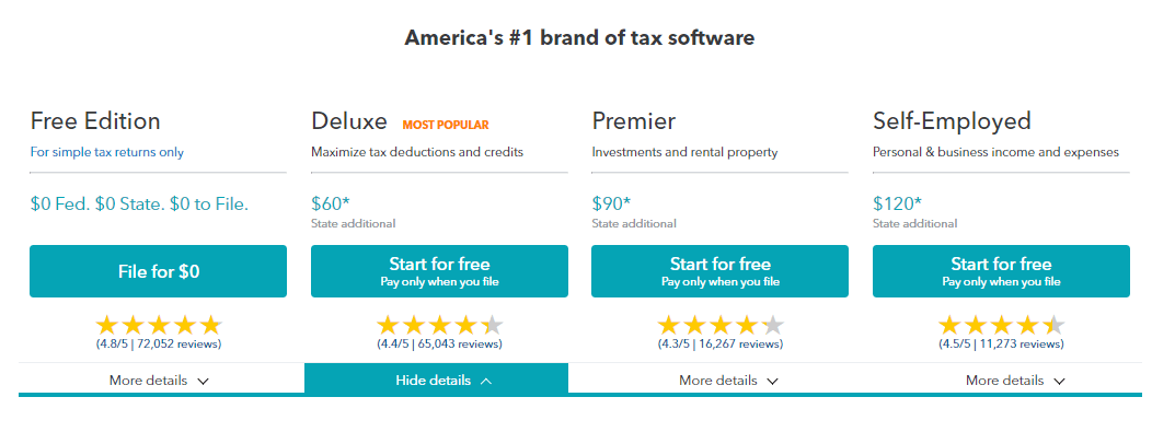 turbotax versions and its pricing plans